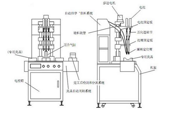 自动锁螺丝机结构图展示
