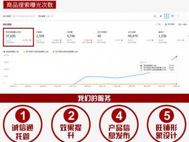 深圳市眾創達電子有限公司